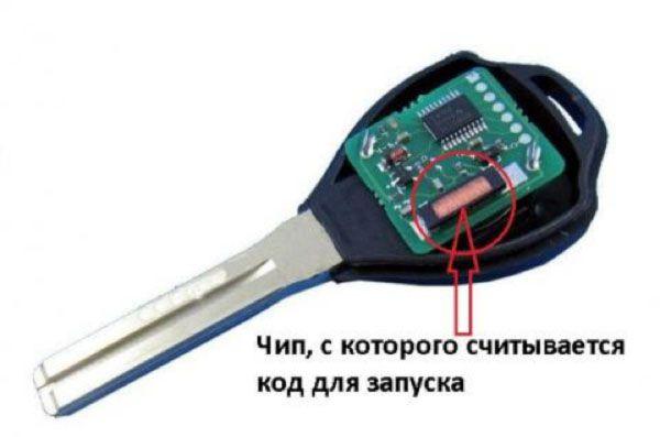 Программирование чипа иммобилайзера своими руками